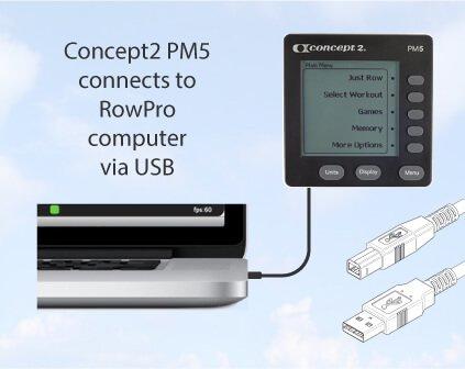 Einfache Verbindung via USB