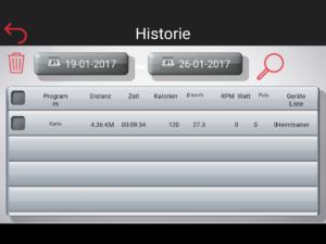 Cardiofit Historie